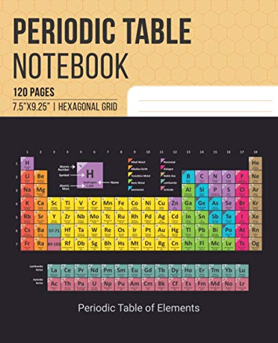 Periodic Table of Elements Notebook: Hexagonal Graph Paper Notebook | Classroom & Laboratory Notepad for Chemistry & Science Students - 118 Elements with Names, Symbols & Facts in Each Page