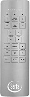 Serta Motion Custom I and II Replacement Remote Control for Adjustable Bed