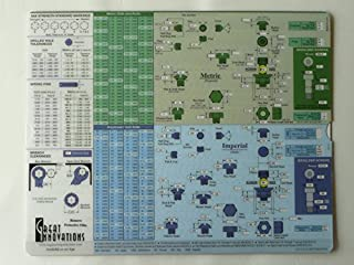 Engineering Slide Chart - Screw Data Selector
