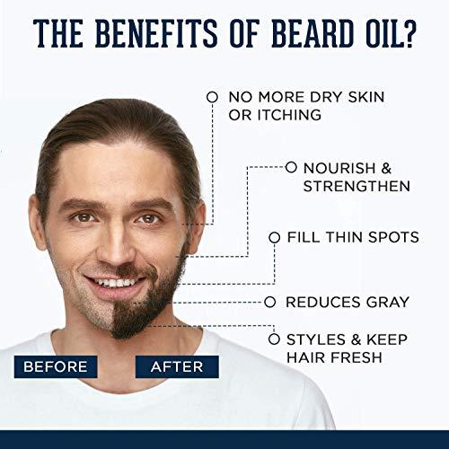 Beardhood Café Valentino Beard Oil