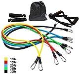 Bandas de resistencia ajustables de resistencia para entrenamiento de puntos, entrenamiento de suspensión.