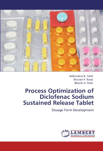 Process Optimization of Diclofenac Sodium Sustained Release Tablet: Dosage Form Development