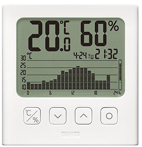 グラフ付きデジタル温湿度計 TT-580