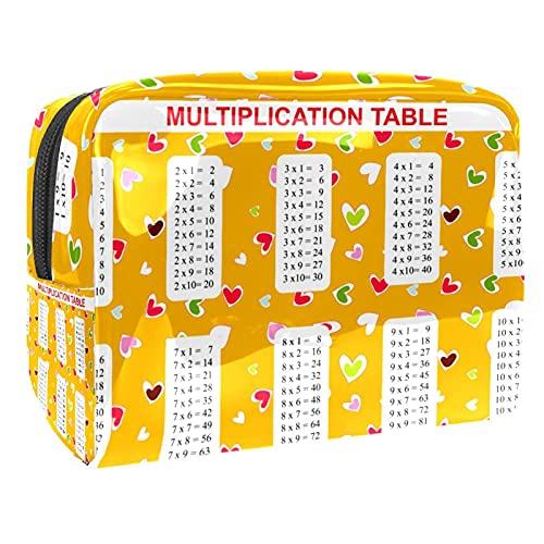 Fruit Tropical FruitLemon Banana 18.5x7.5x13cm/7.3x3x5.1in (L xW xH) Bolsas de aseo para niñas Bolsa de maquillaje de PVC Bolsa Monedero Monedero, Multi-2, 18.5x7.5x13cm/7.3x3x5.1in,