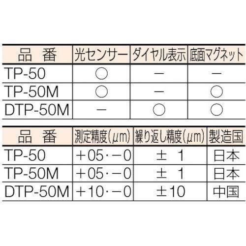 新潟精機 SK ツールポイント TP-50
