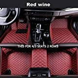 Accesorios Byolpmkk-Jiajia Personalizadas Car tapetes for Ford Focus Todo Modelo Explorador Mondeo Fiesta Ecosport Everest S-max C-max Mustang Edge Tourneo Kuga (Color Name : Red wine-4/5Seat)