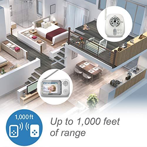 51prH4EDOwL Best 2000 ft Range Baby Monitors With Longest Range 2021