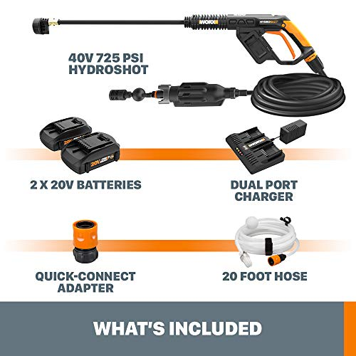 WORX Hydroshot Ultra WG649 2×20V High Pressure Hand Held Cleaner Battery and Charger Included
