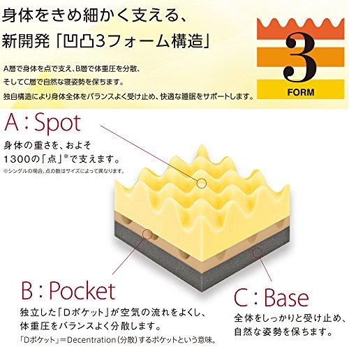 昭和西川ムアツスリープスパ『PLATINUM[ハード](Sp-2)』