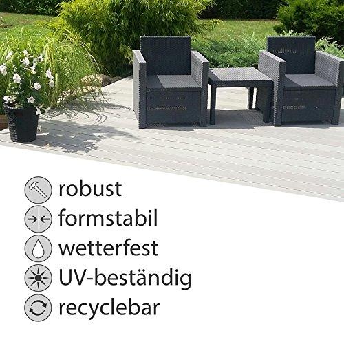 WPC Terrassendielen Basic Line - Komplett-Set Hellgrau | 12m² (4m x 3m) Holz-Brett Dielen | Boden-Fliesen + Unterkonstruktion & Clips | Balkon Boden-Belag + rutschfest + witterungsbeständig - 3
