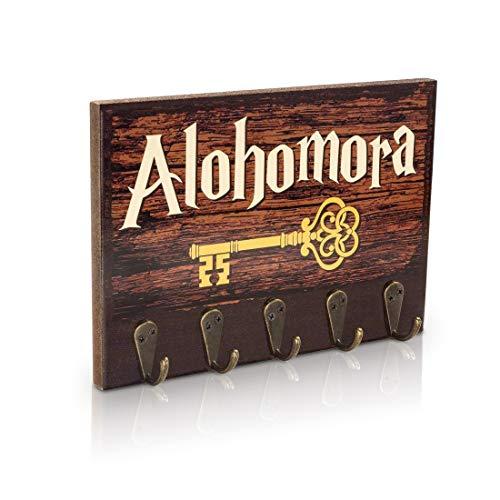 getDigital -   Alohomora