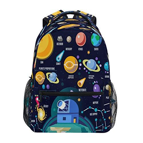 XIXIKO Rucksack mit Galaxie-Solarsystem, für Schule, Büchertasche, Reisen, Outdoor, Rucksack für Damen, Herren, Jungen, Mädchen, Sport, Fitnessstudio, Wandern, Camping, Tagesrucksack, Rucksack