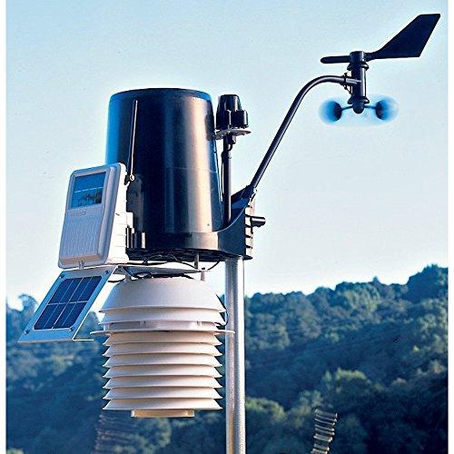 Unidad de sensor Davis ISS Plus 6328 Activ activa durante 24 horas ventilada sensor solar sensor UV