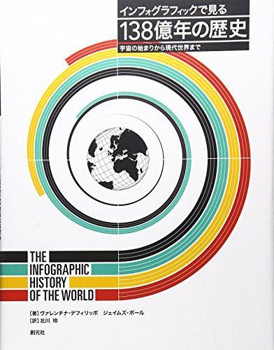 インフォグラフィックで見る138億年の歴史:宇宙の始まりから現代世界まで