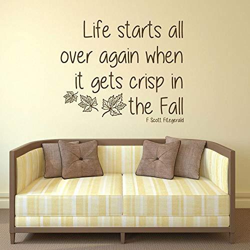 CECILIAPATER F. Scott Fitzgerald Cita – La Vida Comienza una Vez más...