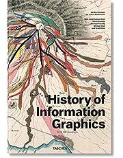 History of Information Graphics (alemán, francés, inglés): HISTORY OF INFOGRAPHICS (Jumbo)