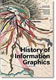 History of Information Graphics: HISTORY OF INFOGRAPHICS - Julius Wiedemann
