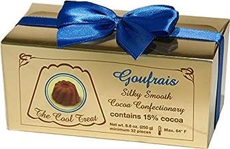 Goufrais - The Silky Smooth German Cocoa Cool Treat (2 Pack of Presents -32+ pieces Goufrais each)