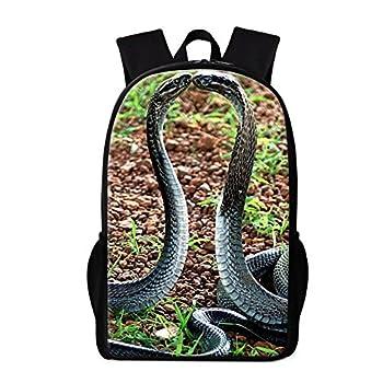 Best generic backpack Reviews