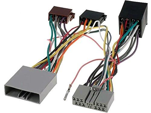 Câble adaptateur iSO pour parrot peugeot, honda, mitsubishi