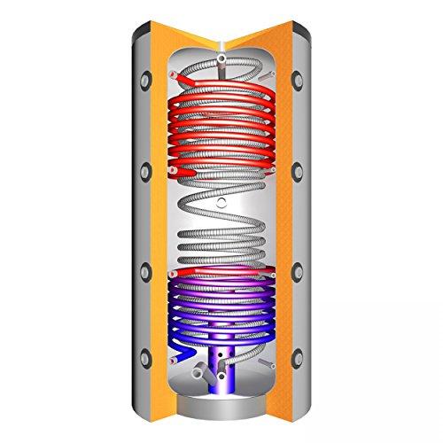 Schindler + Hofmann Speichertechnik 211600-Vlies Hygiene-Schichtenspeicher THSS 600 2x Solarwärmetauscher