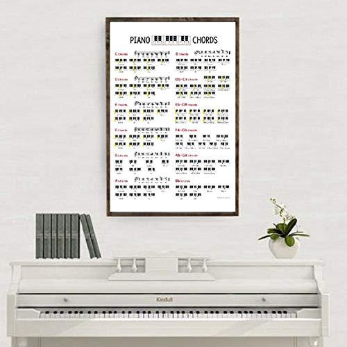 Piano Akkoorden Leren Poster Muziek Muur Canvas Schilderij Basis Piano Schalen Fotoafdrukken Muurdecoratie Muziek Student Gift 42x60cm frameloos