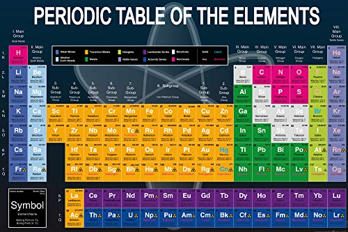 1art1 Ecole Posters XXL - Periodic Table of The Elements (120 x 80 cm)