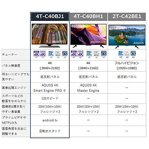 シャープSHARP40V型4Kチューナー内蔵液晶テレビAQUOSAndroidTVHDR対応4T-C40BJ1