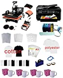 Sublimation Kit