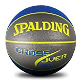 Basketballs Review and Comparison