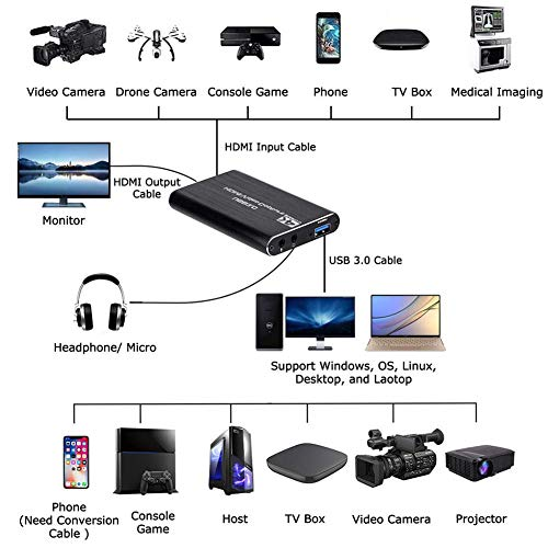 fervory sycamorie HDMI Game Capture-Karte, USB3.0 HD Video Capture-Gerätekarten Konverter Spiel-Streaming Live-Stream Broadcast 1080P Fabulous