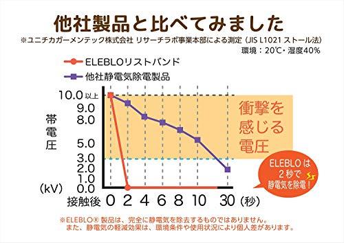 ELEBLO(エレブロ)静電気抑止リストバンド100ネイビーEBW-01