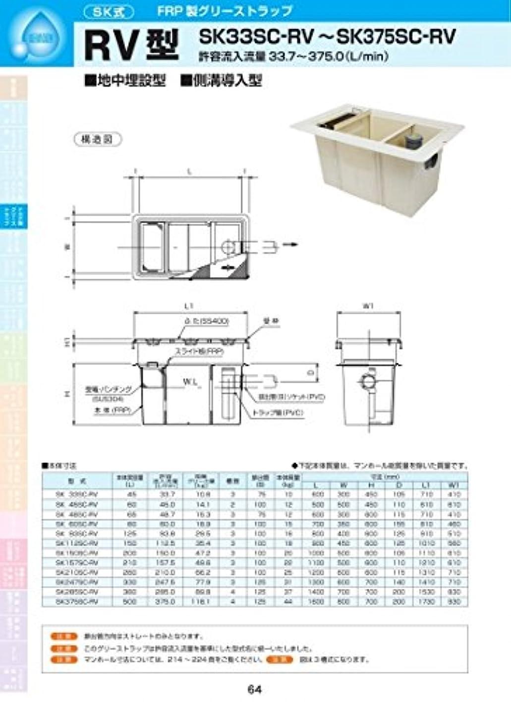 算術求める資源RV型 SK150SC-RV 耐荷重蓋仕様セット(マンホール枠:ステンレス/蓋:ステンレス) T-14