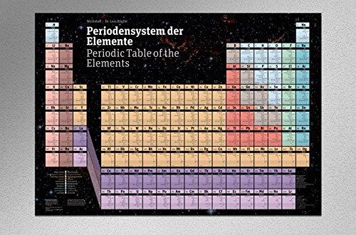 aktuelles Periodensystem der Elemente, Plakat DIN A1: Poster nach Dr. Röglin – alle 118 chemischen Elemente auf einem Plakat.