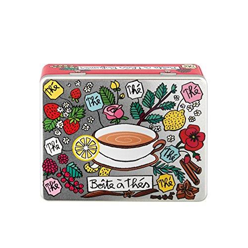 DLP, boîte à thé (comp) \