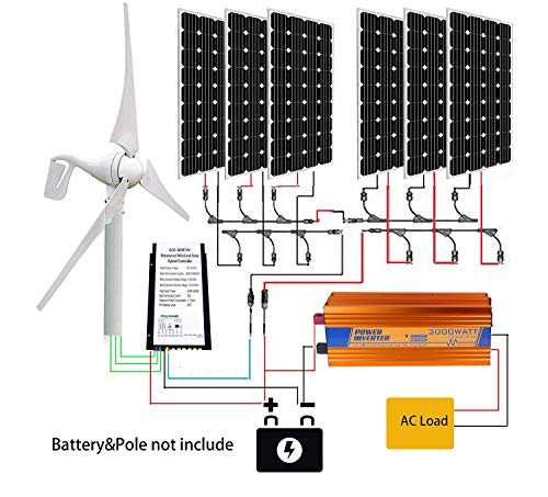ECO LLC 1500W Wind-Solar Generator Kit :Come with 400W Wind Turbine and 6PCS 195W Solar Panels and 3000W 24V-110V Inverter and 20A/30A Hybrid Controller