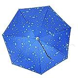 Wifehelper Sombrero Anti-UV montado en la Cabeza Protector Solar Paraguas de Pesca Sombrilla Ajustable a Prueba de Lluvia Impermeable(#2)
