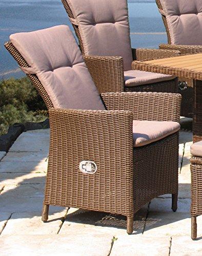 GRASEKAMP Qualität seit 1972 2 Stück Auflagen 110 x 50 x 5 cm zum Poly Rattan Sessel Ibiza Braun