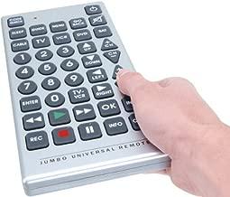 PrimeTrendz TM Universal Jumbo Remote Control TV-DVD-Cable It's Huge!
