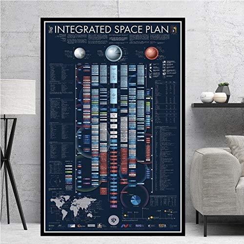 ANnjab Rockets World Modern Space DIY 5D Diamantmalerei Kit Volldiamant Kreuzstich Kunsthandwerk Leinwand Erwachsene Kinder Strass Kristall Geschenk Home Decoration (Quadrat 40x50cm)