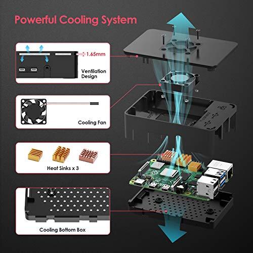 TICTID Raspberry Pi 4 Modell B 4GB Kit mit 32GB Class10 Micro SD-Karte, Upgraded Raspberry Pi 3/originaler Raspberry Pi 4 mit Quad-Core ARM-Cortex-A72 unterstützt Dual Display 4K/1000Mbps/BT 5.0