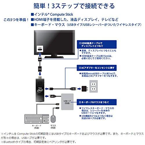 I-ODATAスティック型パソコンインテルComputeStickCSTK-32W(旧モデル)