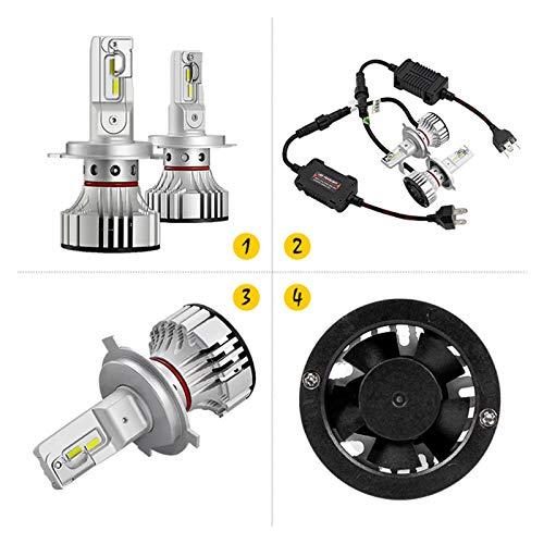 SUNYANG Summer Solstice H4 Coche LED Faros 9003 H1 H7 H8 H9 H1 H11 9005 LED 9006 HB3 / 4 9012 F2 72W 12000LM CSP Chips Turbo Ventilador 6000K Lámparas Delanteras Bombillas