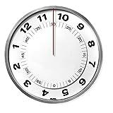 MoMA Dial Wall Clock