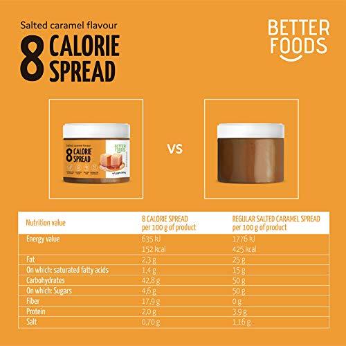 Better Foods sabor caramelo salado untable de 8 calorías   Producto adelgazante vegano sin gluten para diabéticos - 300g
