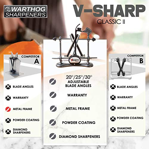 Warthog V-Sharp Classic II Red