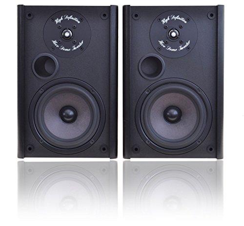 Heco Interior 10 MK II Lautsprecher Boxen