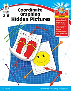 Best coordinate grid graphing pictures Reviews
