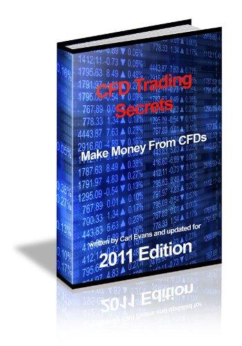 kryptowährung investment tracking app cfd trading secrets