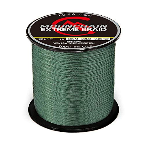 Best Value Braided Line for Baitcaster